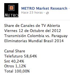 Metro Market Research
