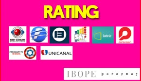 Rating IBOPE