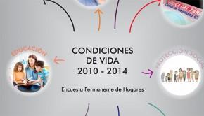CondVida